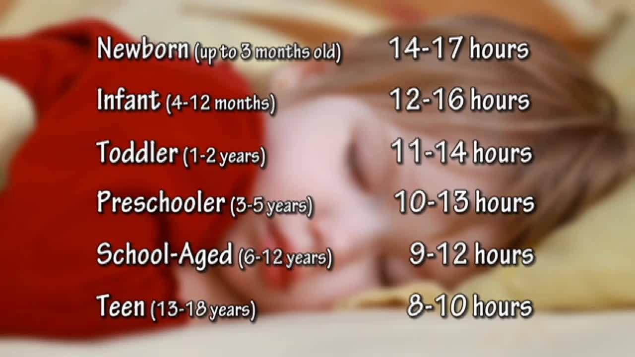 Mattress Source | 6 Tips to Help Your Kids Sleep Better