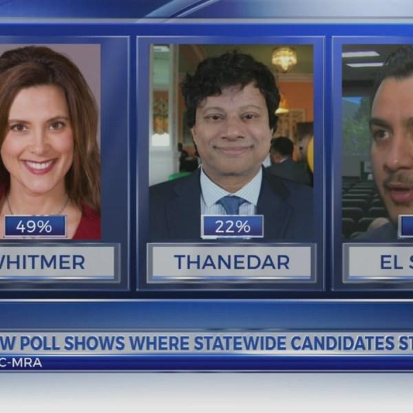 Latest Political Polls