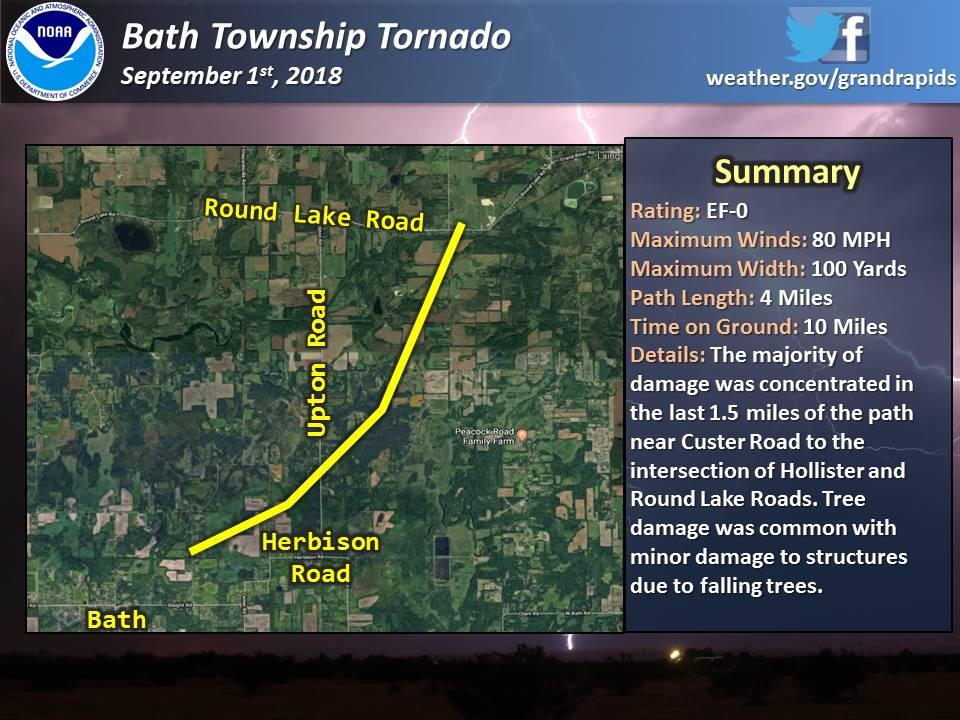 Bath tornado_1536149118664.jpg.jpg