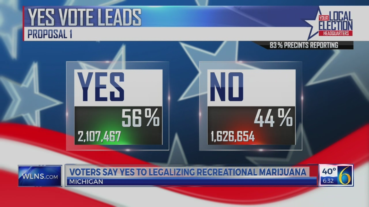6 News This Morning: statewide proposals