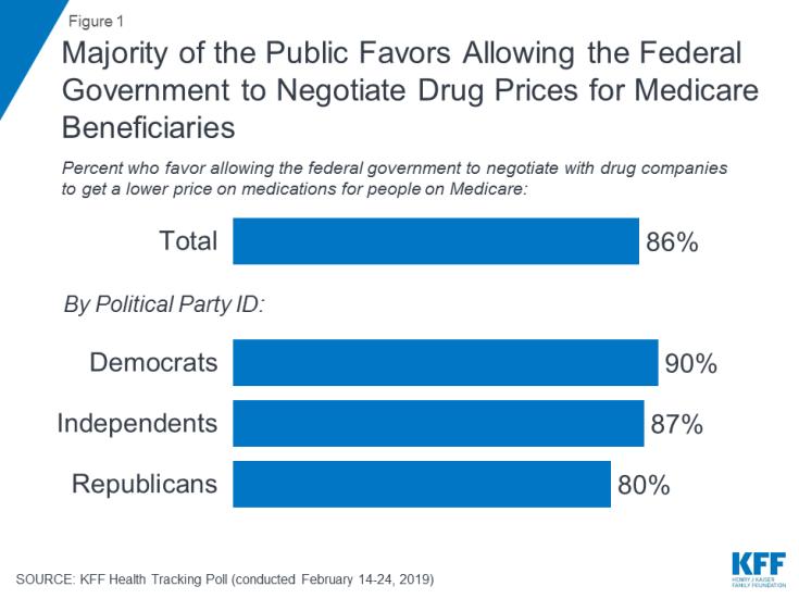 Lawmakers negotiating prescription drug cost | WLNS 6 News
